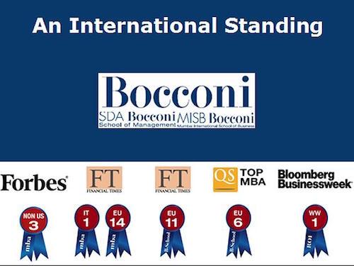 universita-bocconi-and-sda-bocconi-school-of-management-web